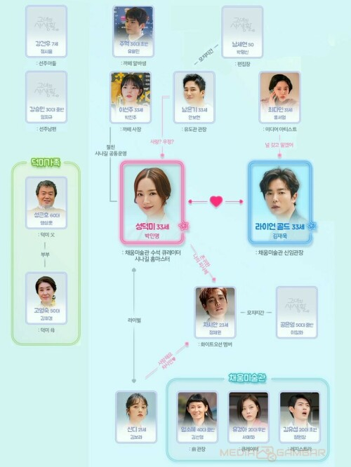 Her Private Life Cast 4